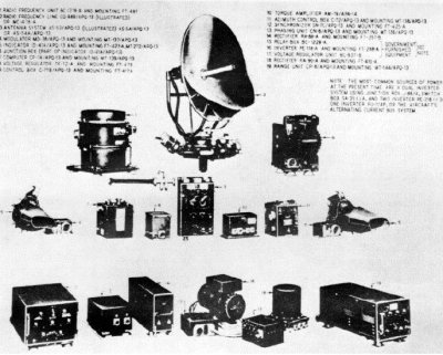 Photograph of AN/APQ-13 radar set components