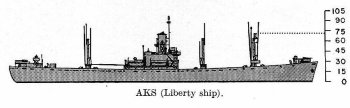 Schematic diagram of Acubens class general stores issue ship