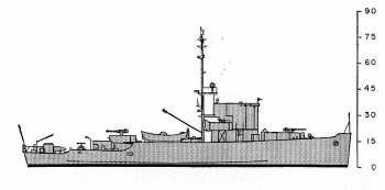 Schematic diagram of Admirable class minesweeper
