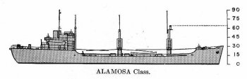 Schematic diagram of Alamosa class cargo ship