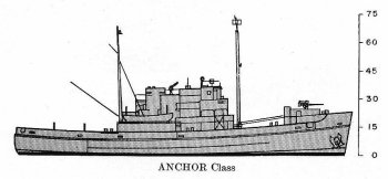 Schematic diagram of Anchor class rescue and salvage ship