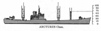 Schematic diagram of Arcturus class cargo ship
