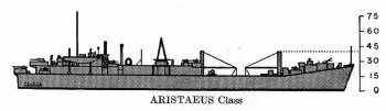 Schematic diagram of Aristaeus class battle damage repair ship