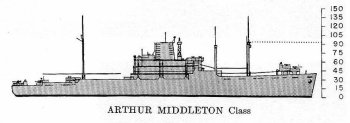 Schematic diagram of Arthur Middleton class attack transport