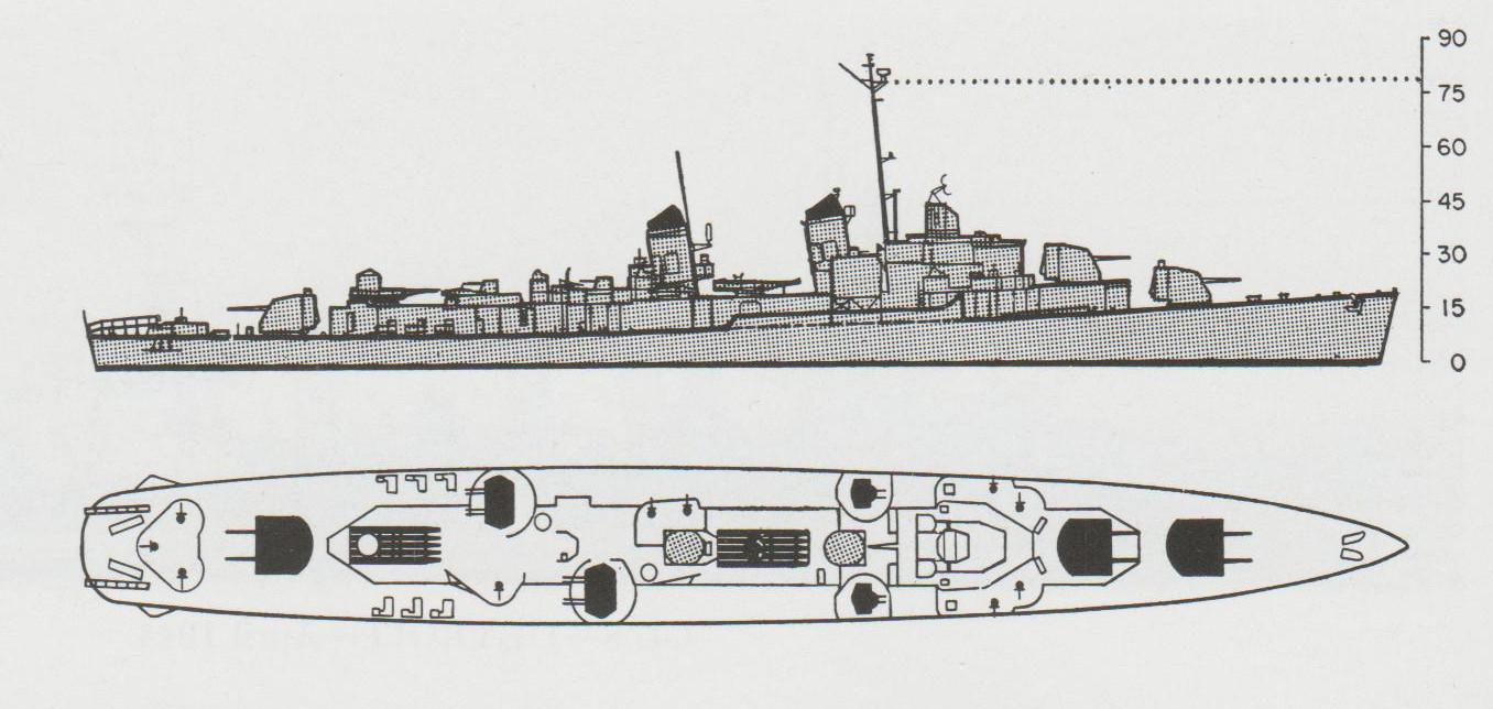 gearing class destroyer schematics