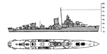 Schematic diagram of Bagley class destroyer