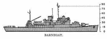 Schematic diagram of Barnegat class small seaplane tender