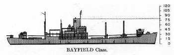 Schematic diagram of Bayfield class attack transport