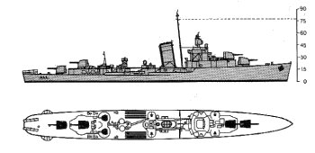 Schematic diagram of Benham class destroyer