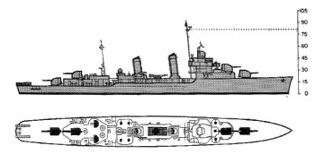 Schematic diagram of Benson class destroyer