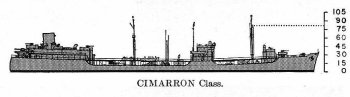 Schematic diagram of Cimarron class fleet oiler