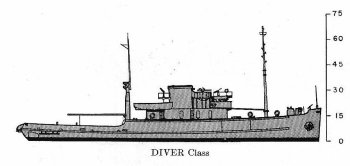 Schematic diagram of Diver class rescue and salvage ship