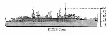 Schematic diagram of Dixie class destroyer tender