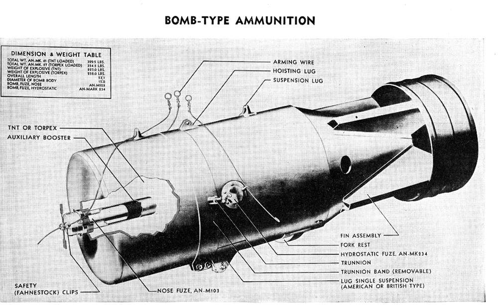 The Pacific War Online Encyclopedia Depth Charges