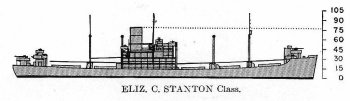 Schematic diagram of Elizabeth C. Stanton class transport