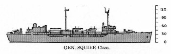 Schematic diagram of General G.O. Squier class transport