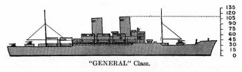 Schematic diagram of General John Pope class transport