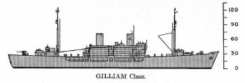 Schematic diagram of Gilliam class attack transport