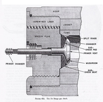 Diagram of de Bange gas check mechanism