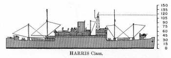 Schematic diagram of Harris class attack transport