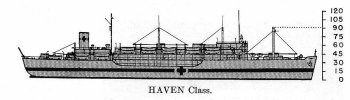 Schematic diagram of Haven class hospital ship