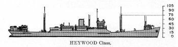 Schematic diagram of Heywood class transport