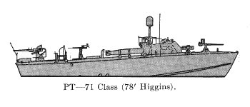 Schematic diagram of Higgins class motor torpedo boat
