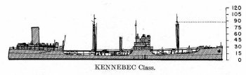 Schematic diagram of Kennebic class fleet oiler