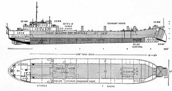 Schematic diagram of LST