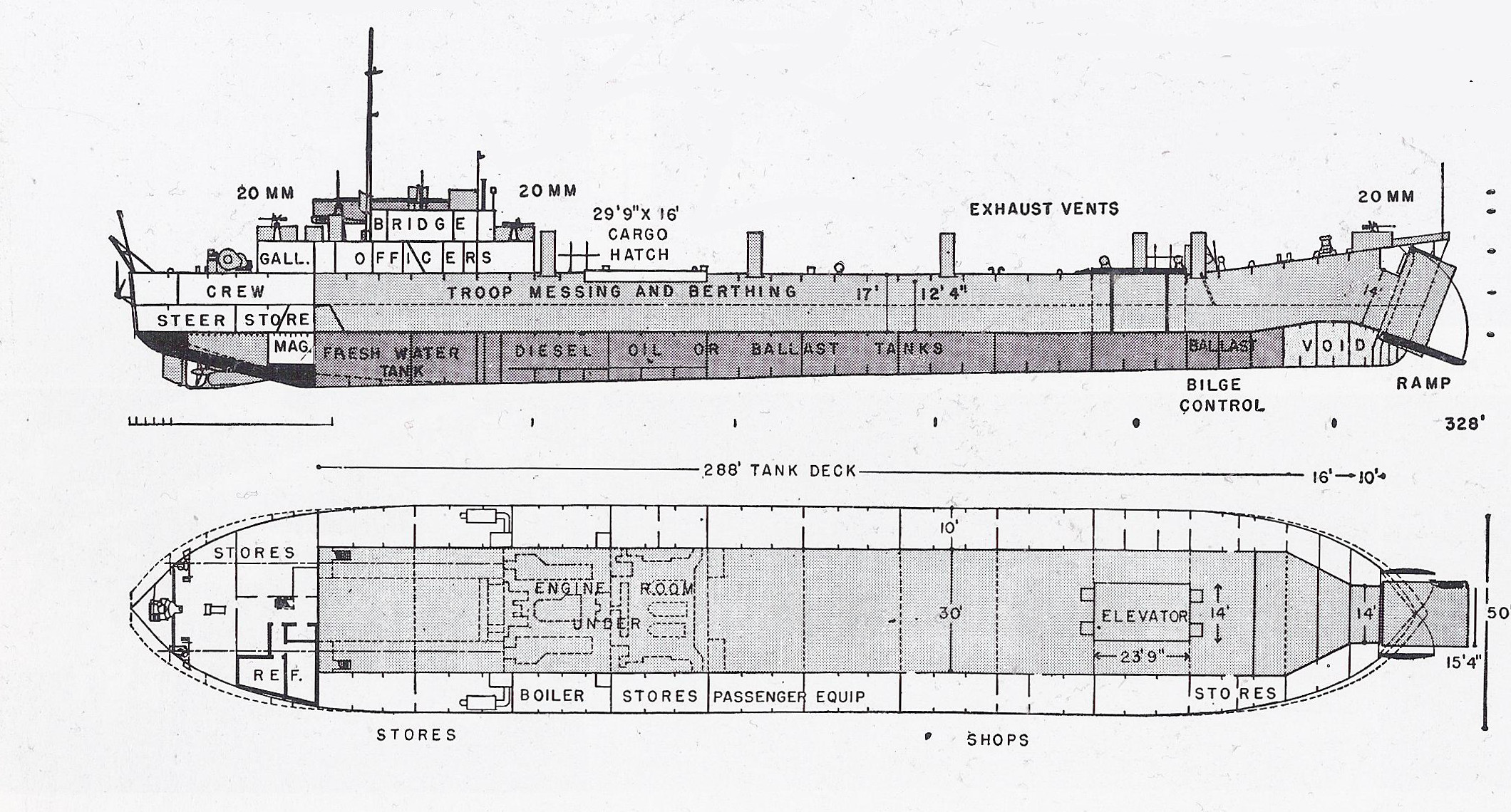 The Pacific War Online Encyclopedia: LST Class, Allied Landing Ships