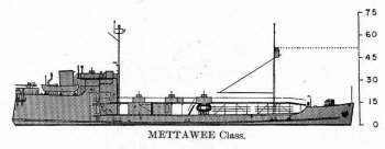 Schematic diagram of Mettawee class gasoline tanker