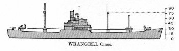 Schematic diagram of Mount Hood class munitions ship