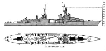 Schematic diagram of Northampton class heavy cruiser