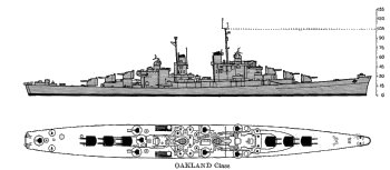 Schematic diagram of Oakland class antiaircraft cruiser