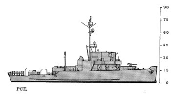Schematic diagram of PCE-827 class submarine chaser
