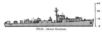 Schematic diagram of PGM-9 class gunboat