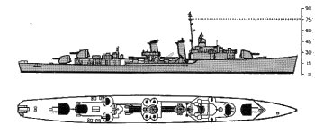Schematic diagram of Porter class               destroyers