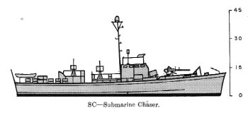 Schematic diagram of SC-492 class submarine chaser