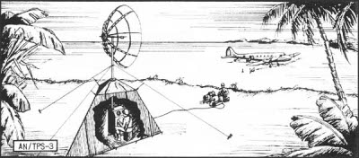 Sketch of SCR-602 early warning radar