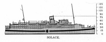 Schematic diagram of hospital ship Solace