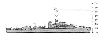 Schematic diagram of Tacoma class frigate