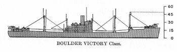 Schematic diagram of Victory Ship