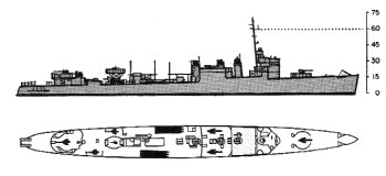 Schematic diagram of Wickes class destroyer