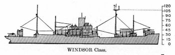Schematic diagram of Windsor class transport