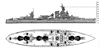 Schematic diagram of Wyoming class battleship